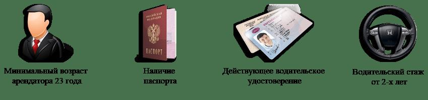 uslov-min